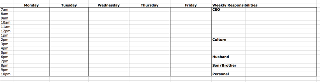 The framework I used for my weekly schedule.